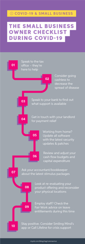 COVID-19 business checklist infographic